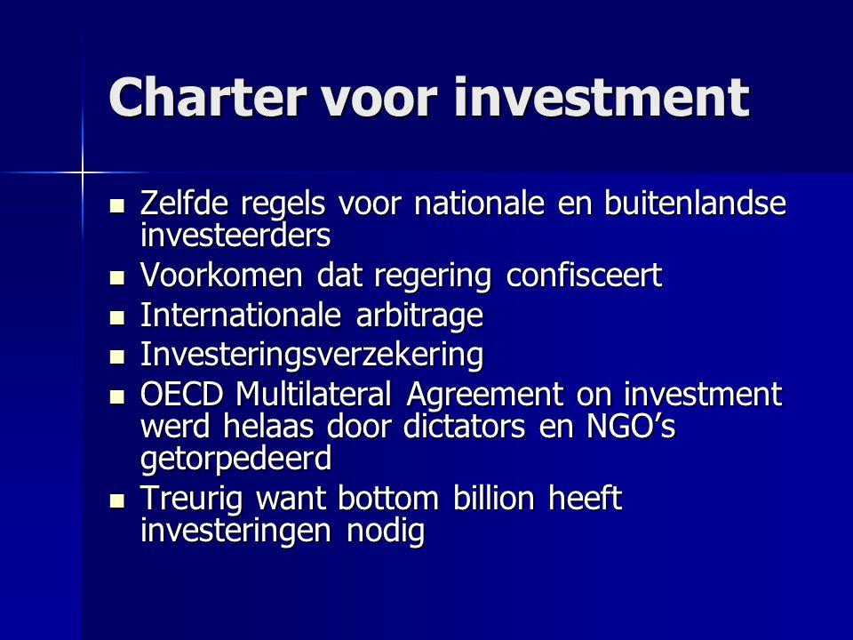 Charter voor investment