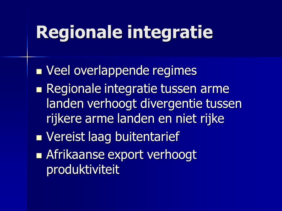 Regionale integratie Veel overlappende regimes