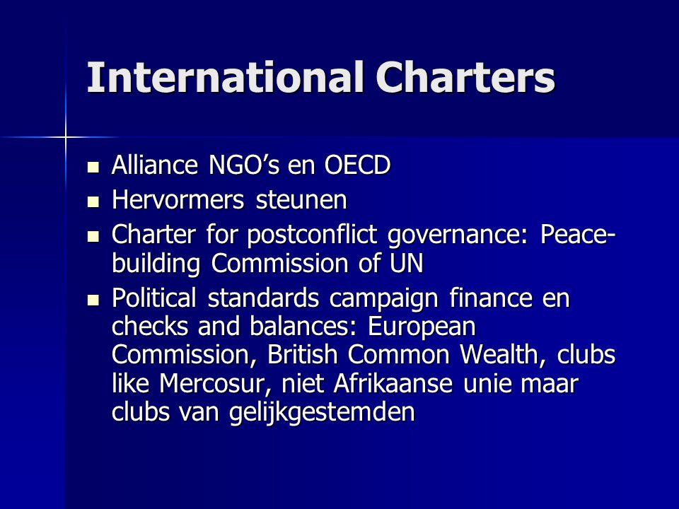International Charters
