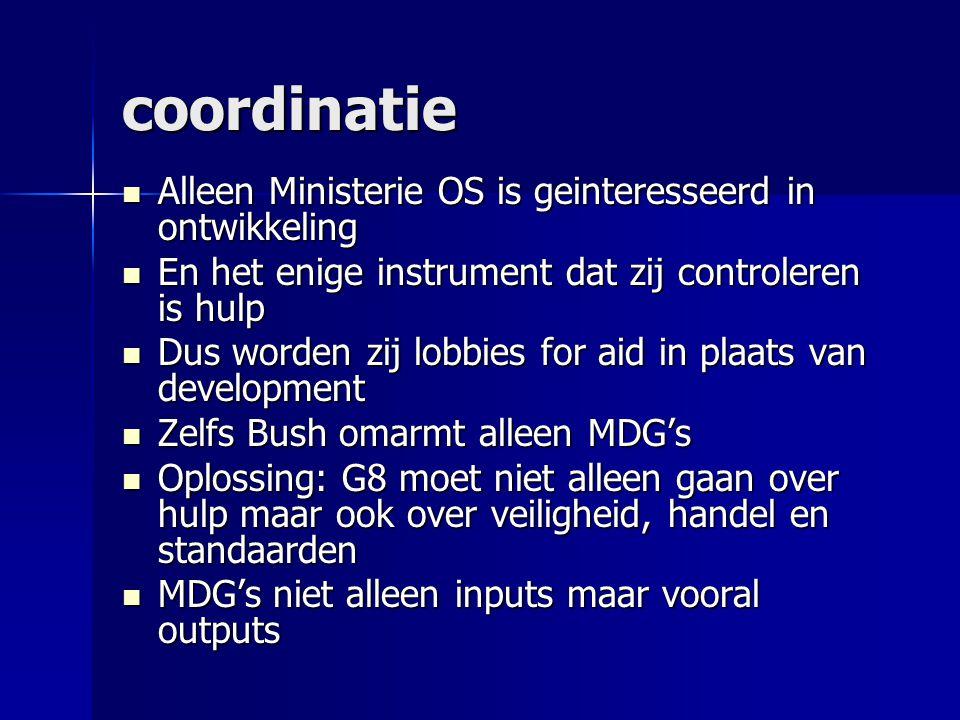 coordinatie Alleen Ministerie OS is geinteresseerd in ontwikkeling
