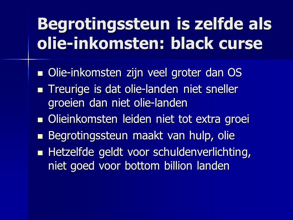 Begrotingssteun is zelfde als olie-inkomsten: black curse