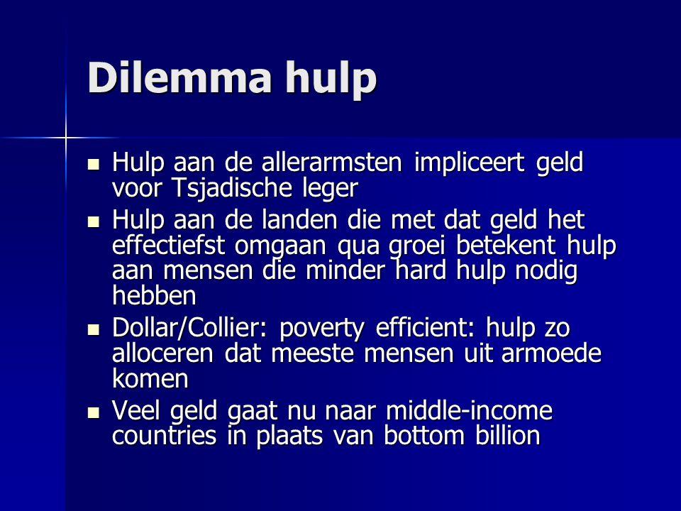 Dilemma hulp Hulp aan de allerarmsten impliceert geld voor Tsjadische leger.