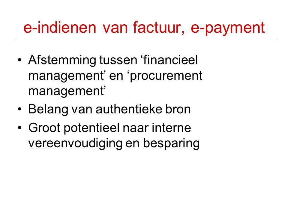 e-indienen van factuur, e-payment