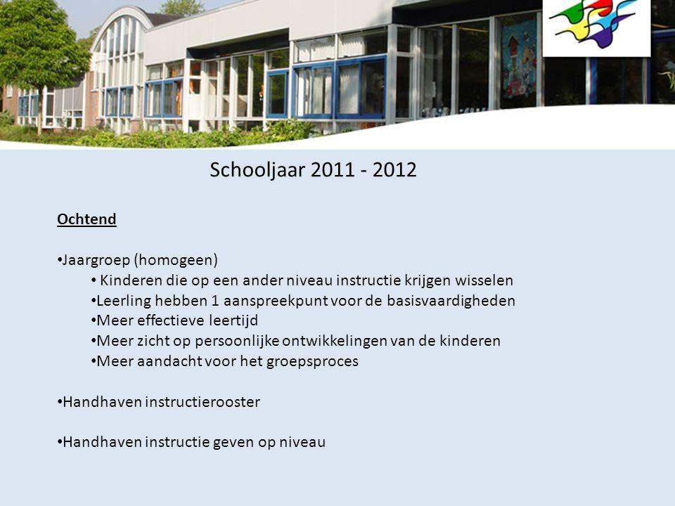 Schooljaar 2011 - 2012 Ochtend Jaargroep (homogeen)