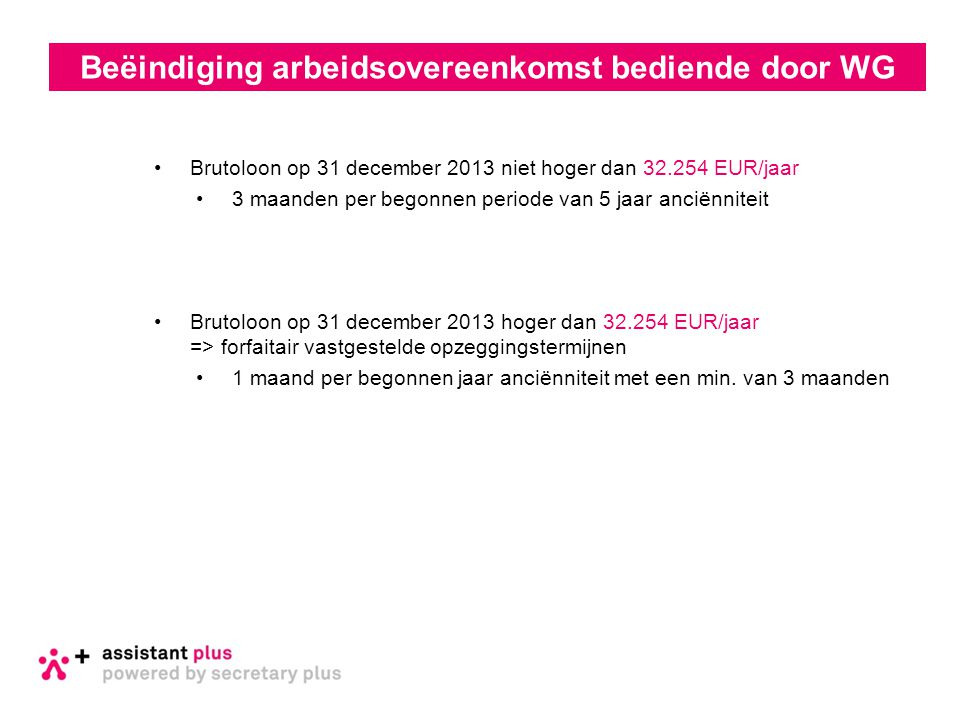 Beëindiging arbeidsovereenkomst bediende door WG