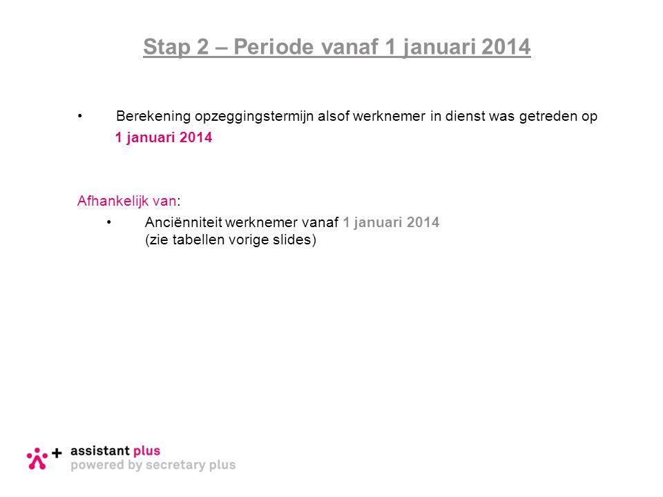 Stap 2 – Periode vanaf 1 januari 2014