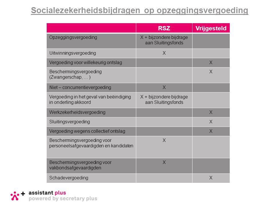 Socialezekerheidsbijdragen op opzeggingsvergoeding