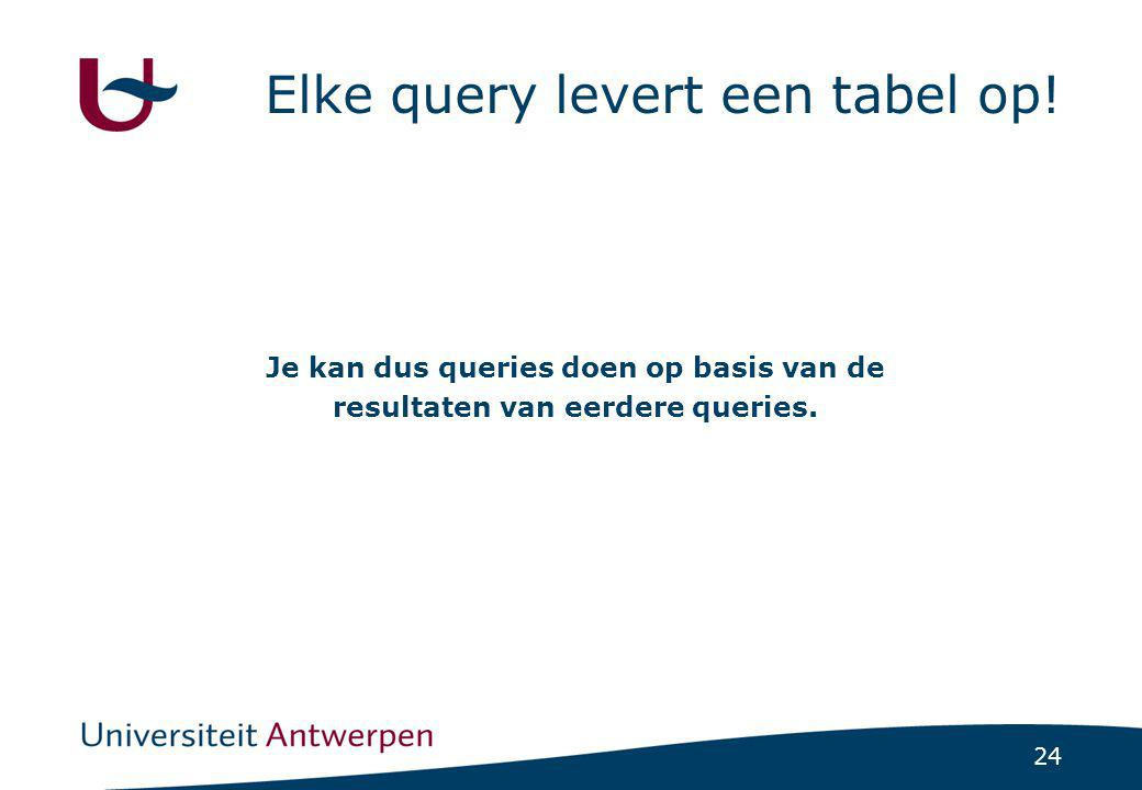 Elke query levert een tabel op!
