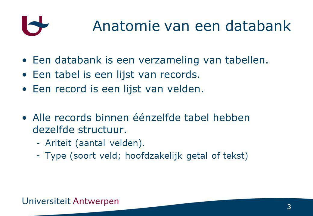 Anatomie van een databank