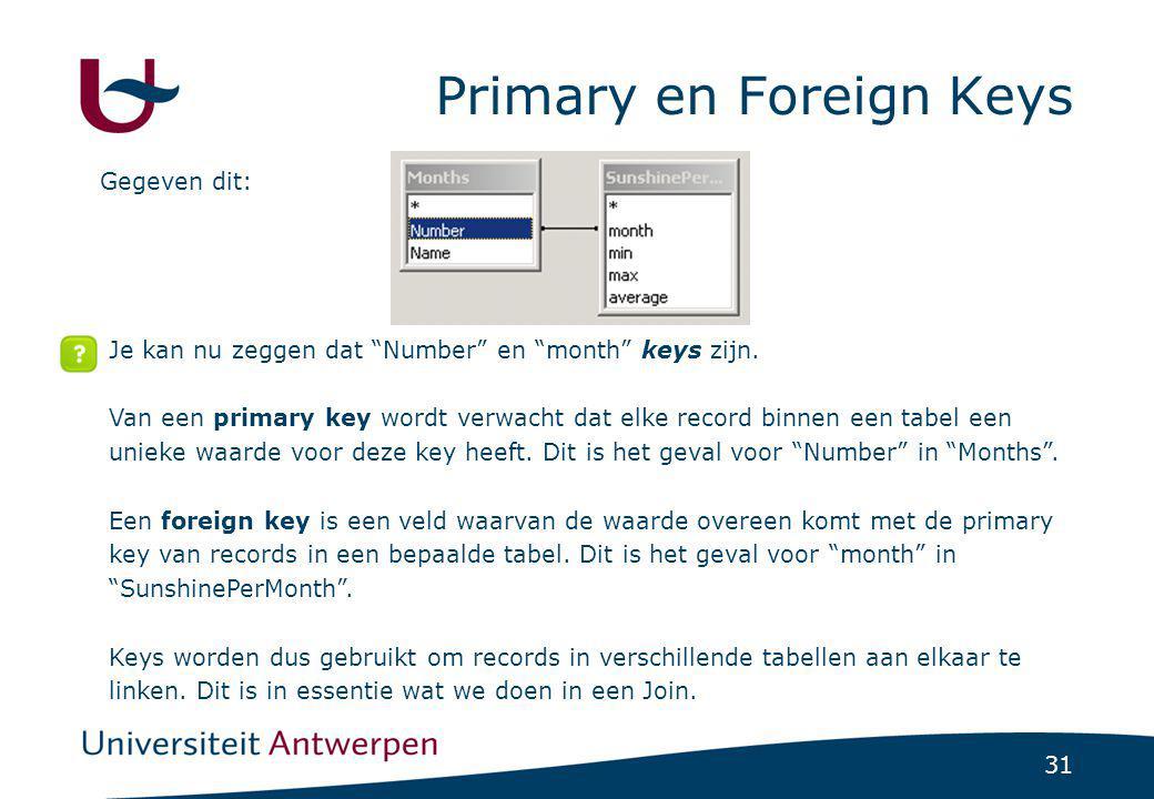 Primary en Foreign Keys