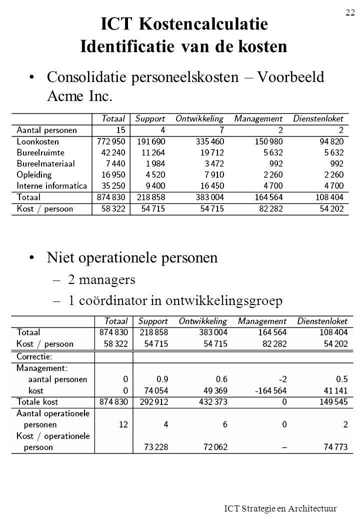 ICT Kostencalculatie Identificatie van de kosten