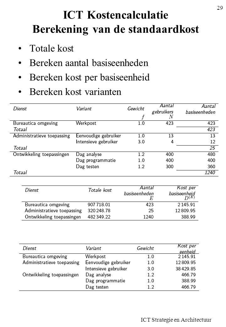 ICT Kostencalculatie Berekening van de standaardkost