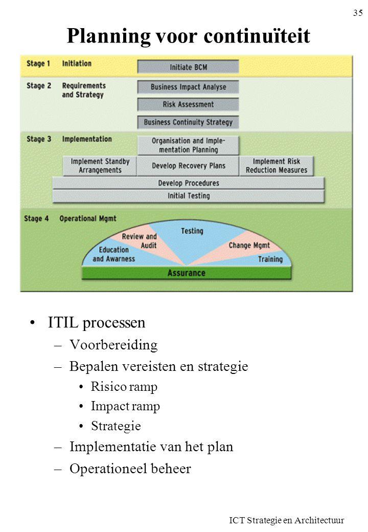 Planning voor continuïteit