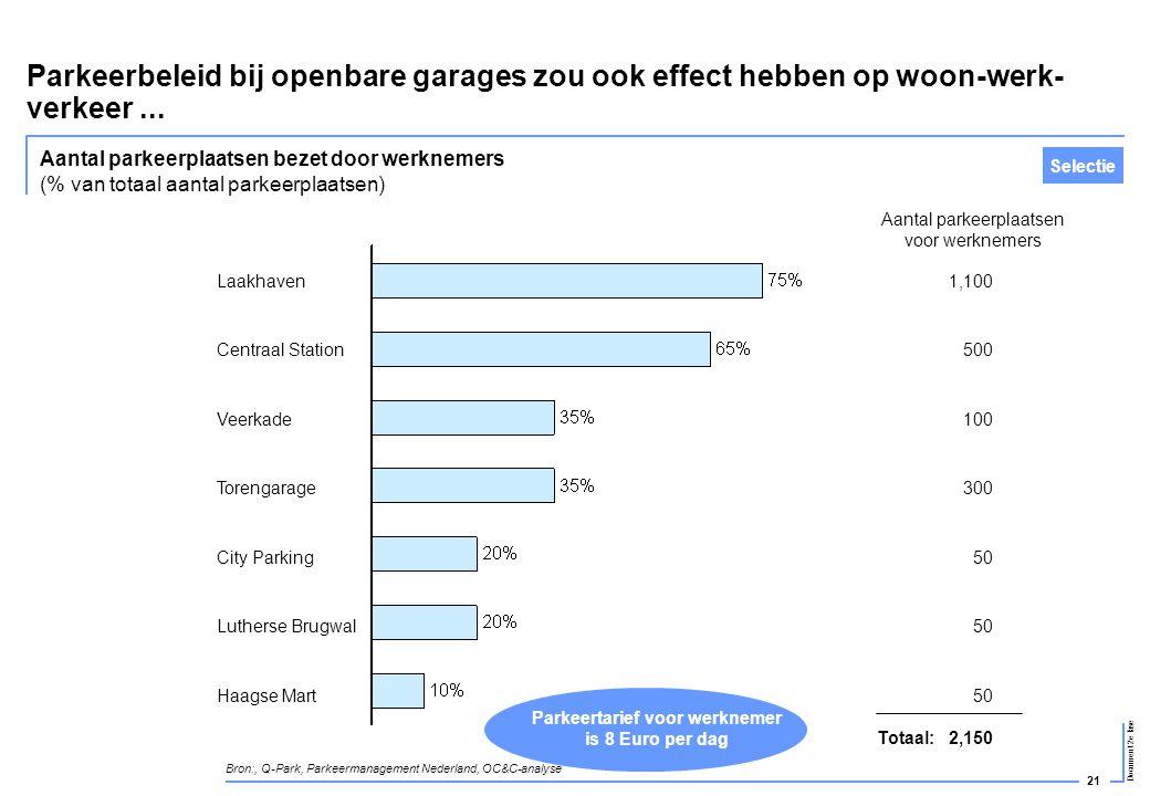 Parkeertarief voor werknemer is 8 Euro per dag