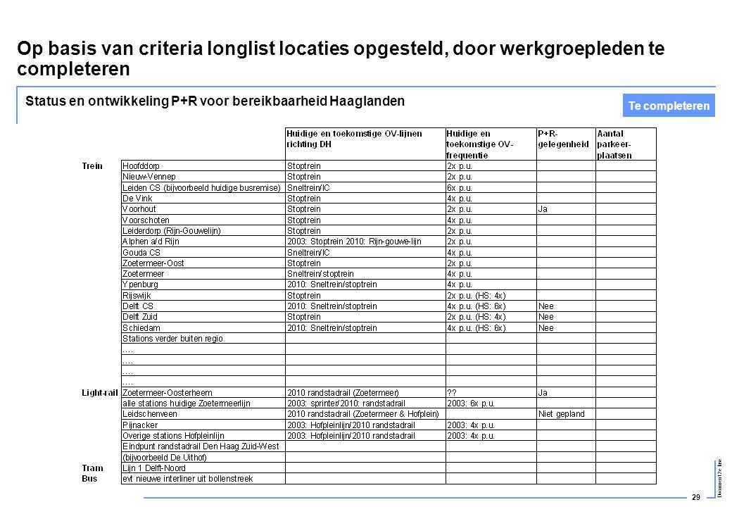 Op basis van criteria longlist locaties opgesteld, door werkgroepleden te completeren