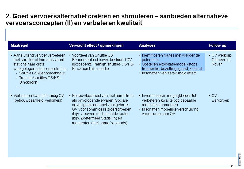 2. Goed vervoersalternatief creëren en stimuleren – aanbieden alternatieve vervoersconcepten (II) en verbeteren kwaliteit