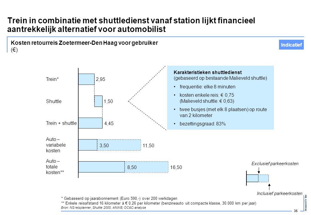 Trein in combinatie met shuttledienst vanaf station lijkt financieel aantrekkelijk alternatief voor automobilist