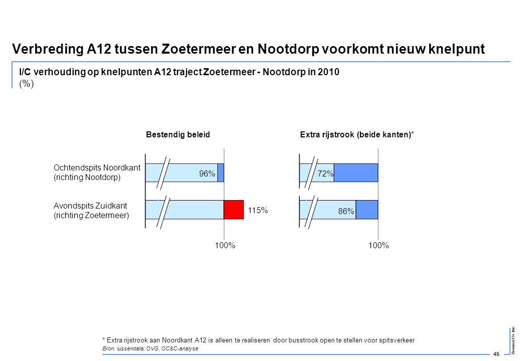 Verbreding A12 tussen Zoetermeer en Nootdorp voorkomt nieuw knelpunt