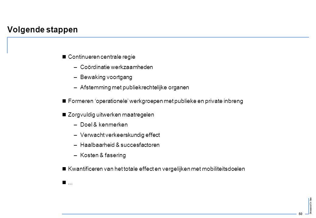 Volgende stappen Continueren centrale regie Coördinatie werkzaamheden