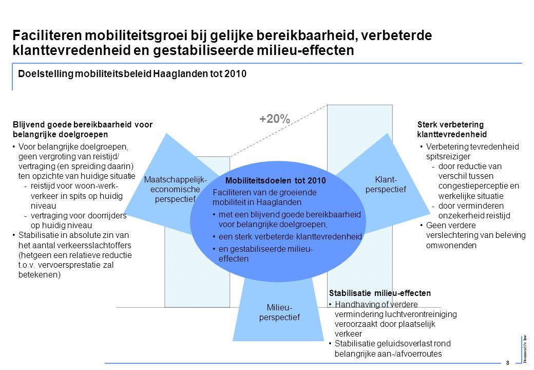 Mobiliteitsdoelen tot 2010