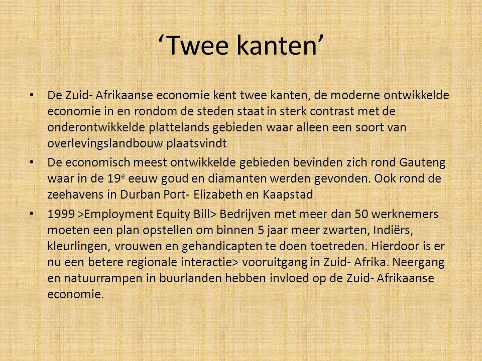 'Twee kanten'