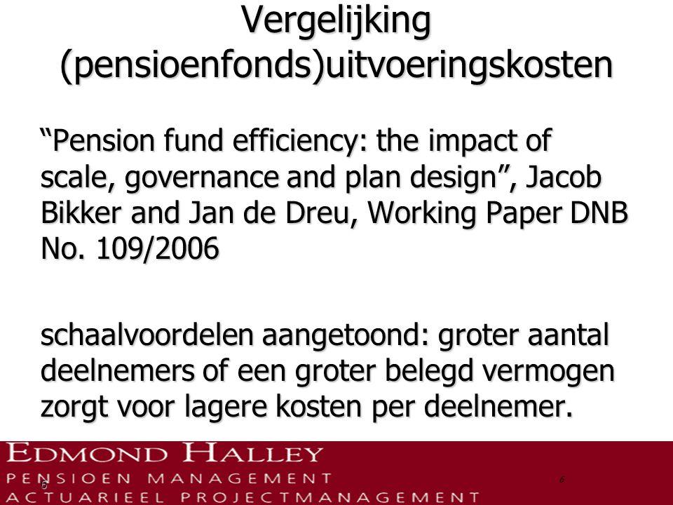 Vergelijking (pensioenfonds)uitvoeringskosten