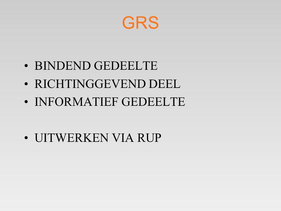 GRS BINDEND GEDEELTE RICHTINGGEVEND DEEL INFORMATIEF GEDEELTE