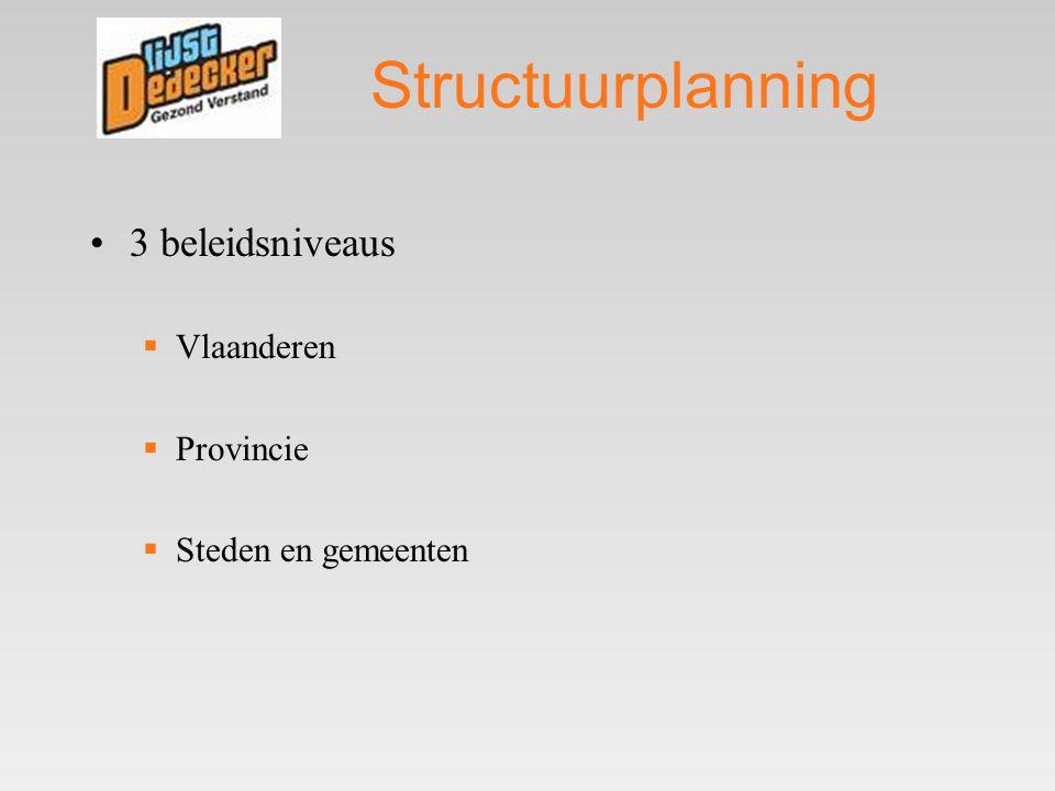 Structuurplanning 3 beleidsniveaus Vlaanderen Provincie