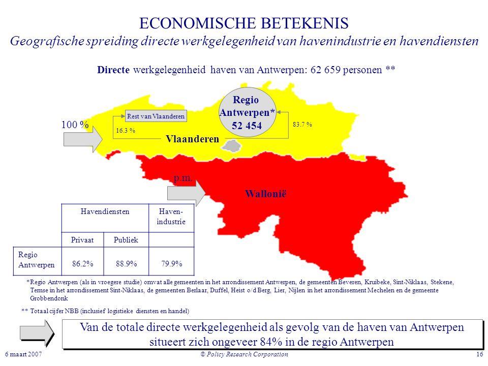 ECONOMISCHE BETEKENIS Geografische spreiding directe werkgelegenheid van havenindustrie en havendiensten