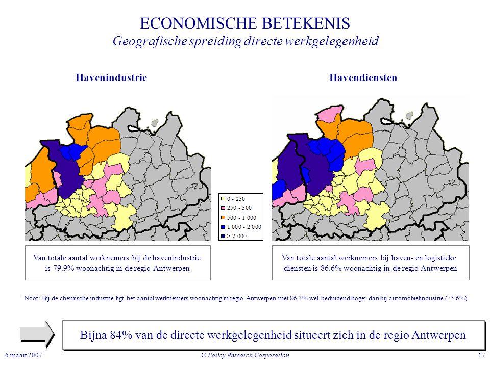 ECONOMISCHE BETEKENIS Geografische spreiding directe werkgelegenheid