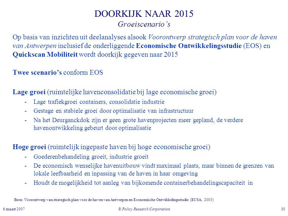 DOORKIJK NAAR 2015 Groeiscenario's