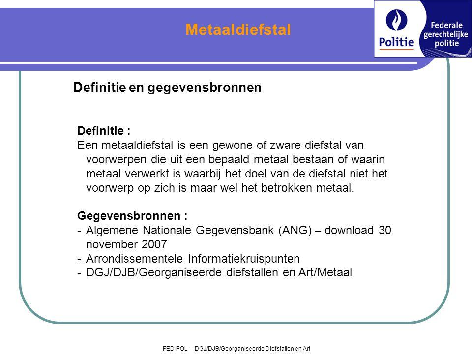 Metaaldiefstal Definitie en gegevensbronnen Definitie :