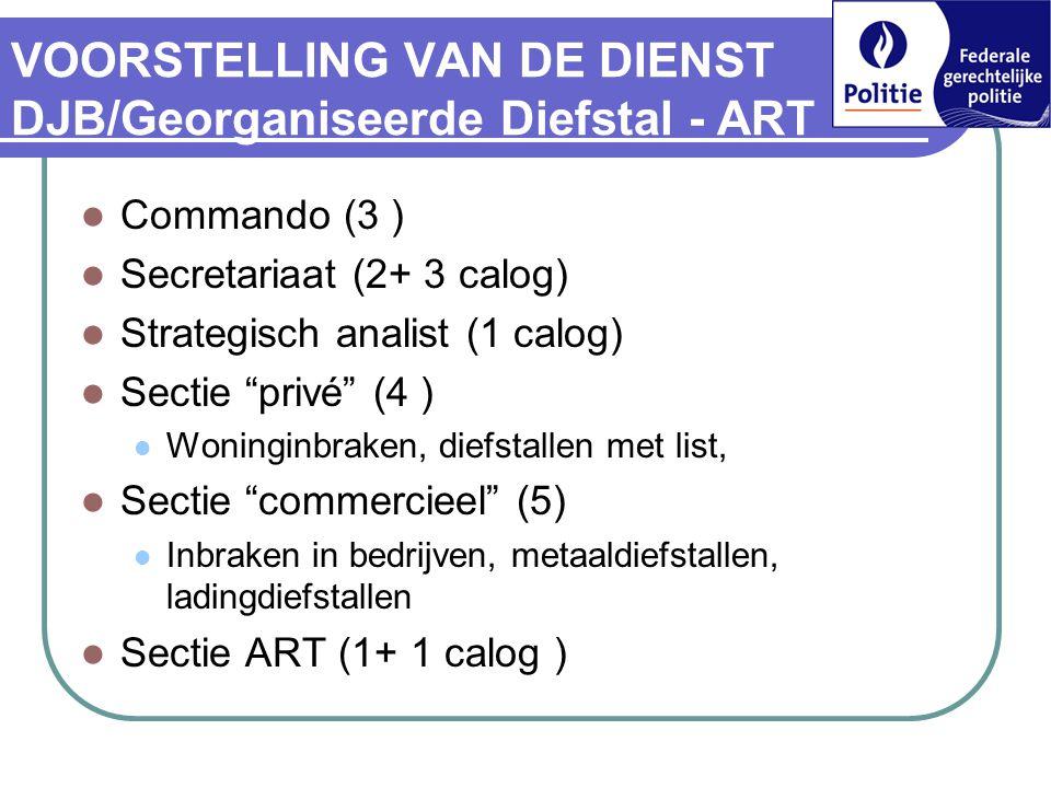 VOORSTELLING VAN DE DIENST DJB/Georganiseerde Diefstal - ART