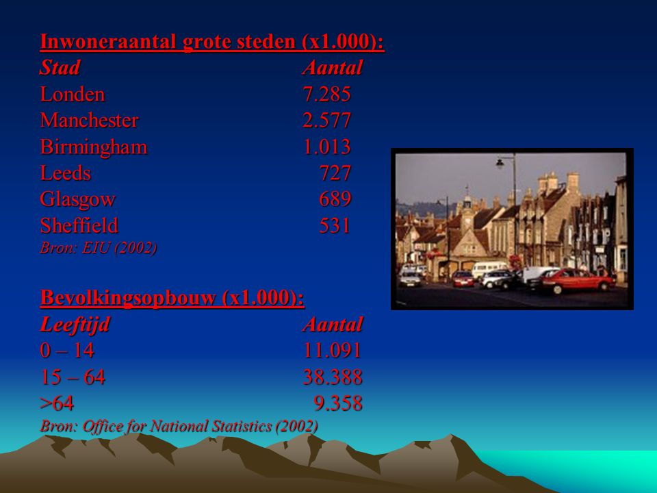 Inwoneraantal grote steden (x1. 000): Stad. Aantal Londen. 7
