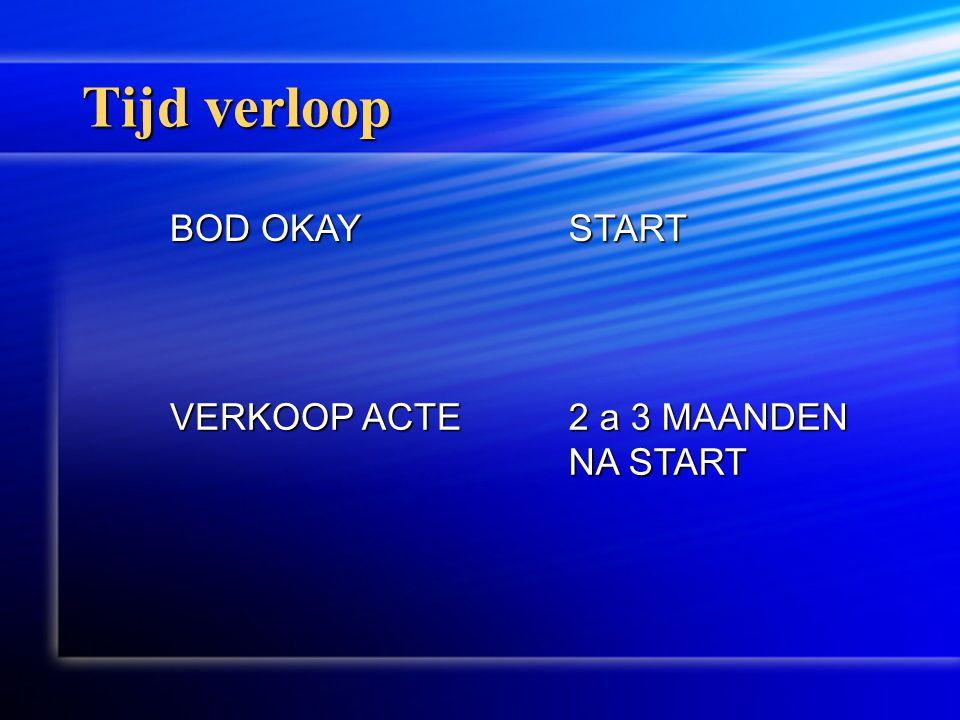 Tijd verloop BOD OKAY START VERKOOP ACTE 2 a 3 MAANDEN NA START