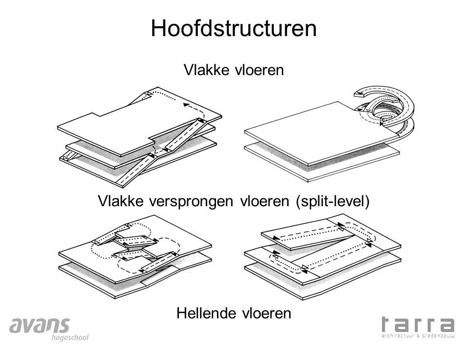 Vlakke versprongen vloeren (split-level)