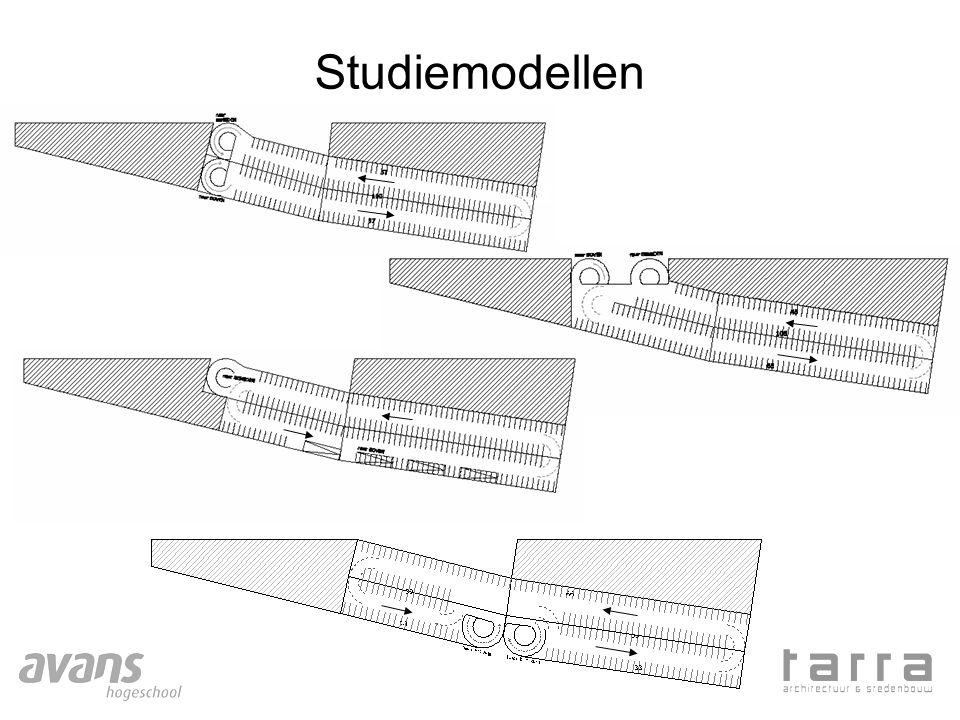 Studiemodellen