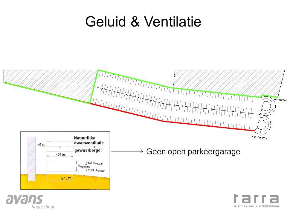 Geluid & Ventilatie Geen open parkeergarage
