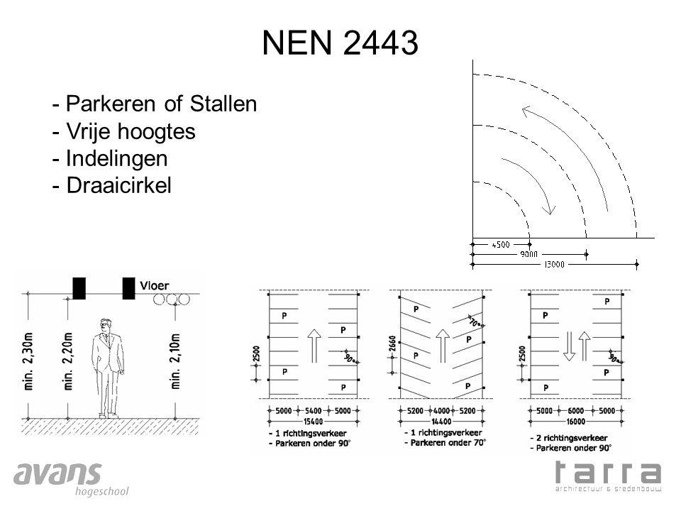 NEN 2443 - Parkeren of Stallen Vrije hoogtes - Indelingen Draaicirkel