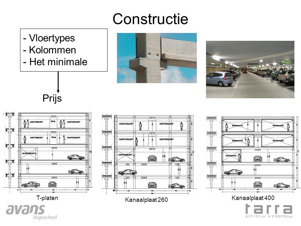 Constructie - Vloertypes - Kolommen Het minimale Prijs T-platen