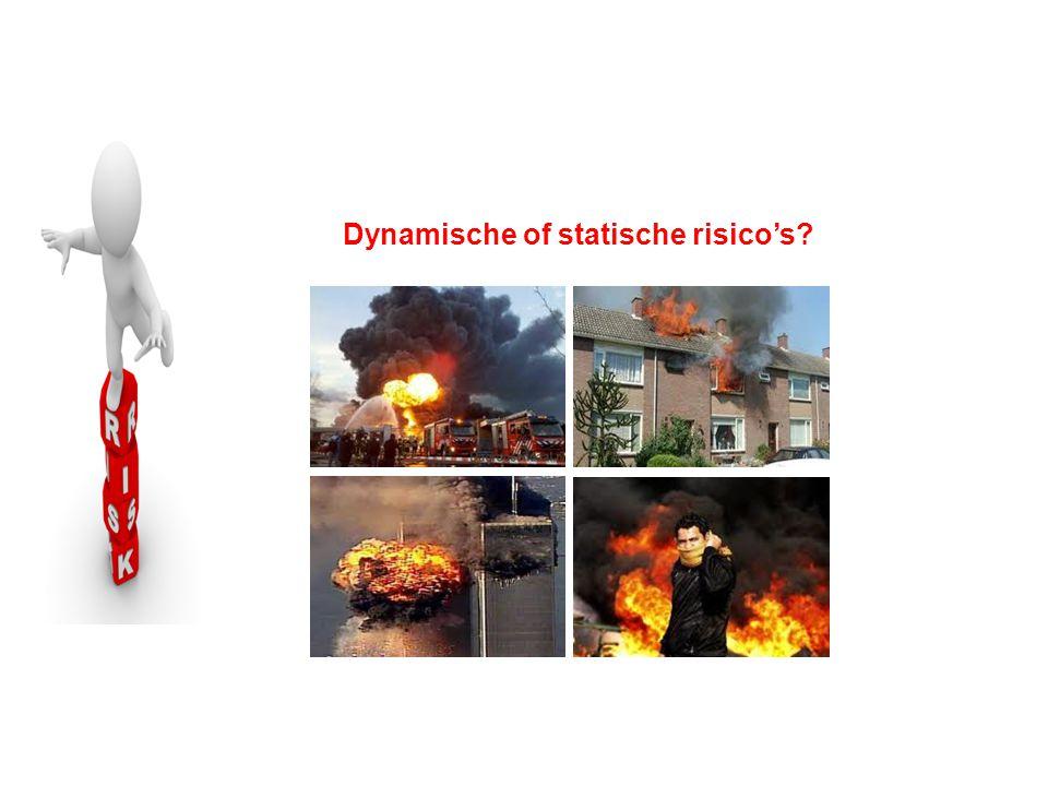 Dynamische of statische risico's