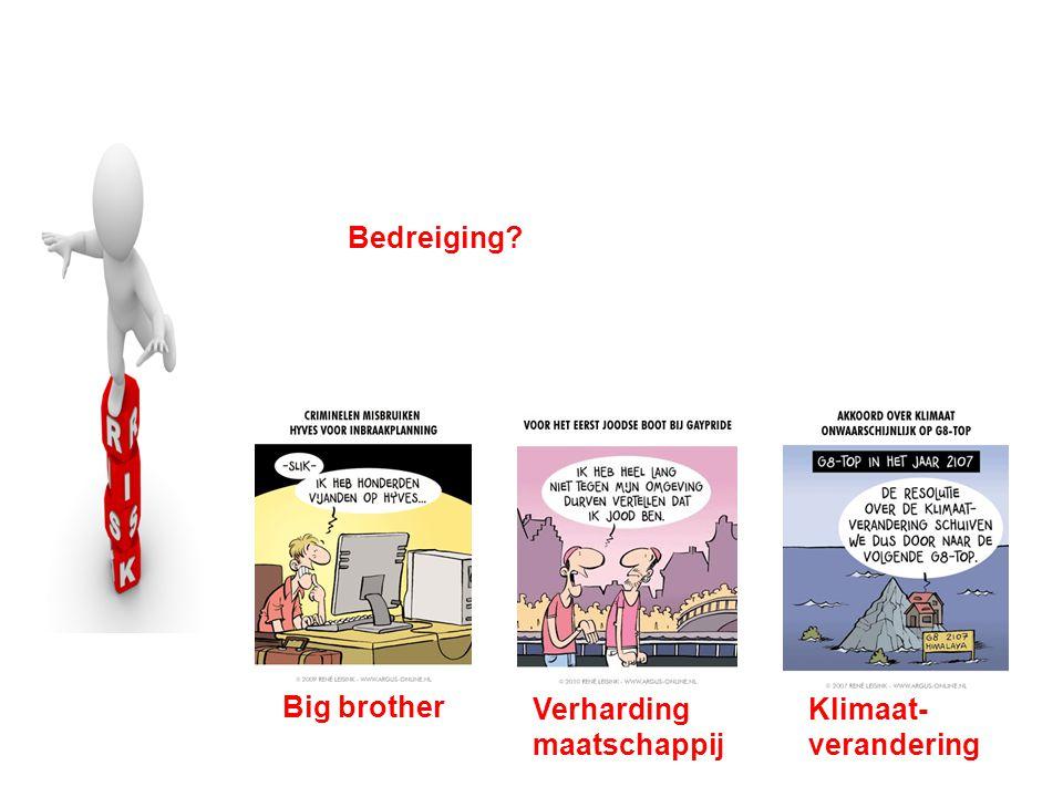 Bedreiging Big brother Verharding maatschappij Klimaat- verandering