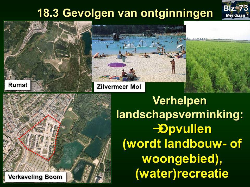 Opvullen (wordt landbouw- of woongebied), (water)recreatie
