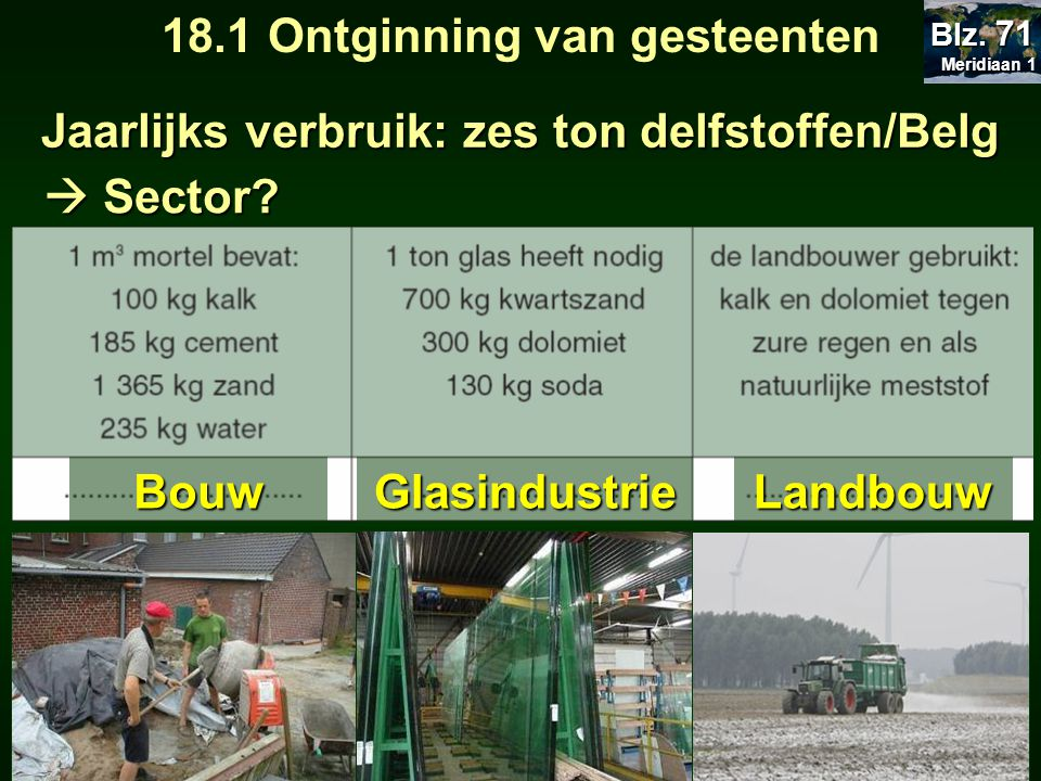 18.1 Ontginning van gesteenten