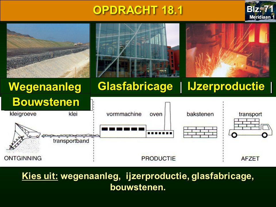 Kies uit: wegenaanleg, ijzerproductie, glasfabricage, bouwstenen.