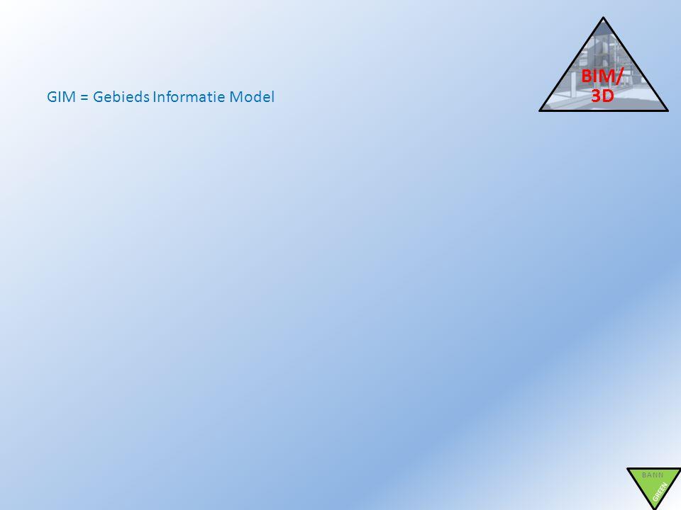 BIM/3D GIM = Gebieds Informatie Model BANN GREEN