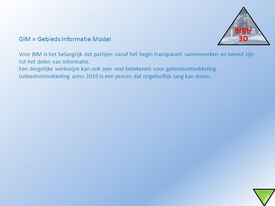 BIM/3D GIM = Gebieds Informatie Model