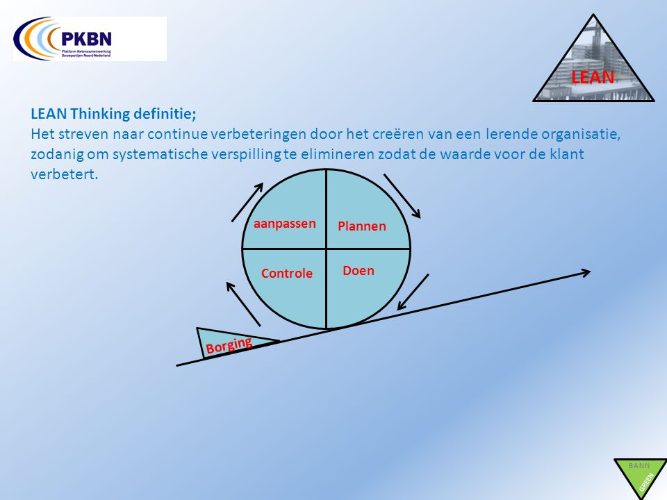 LEAN LEAN Thinking definitie;