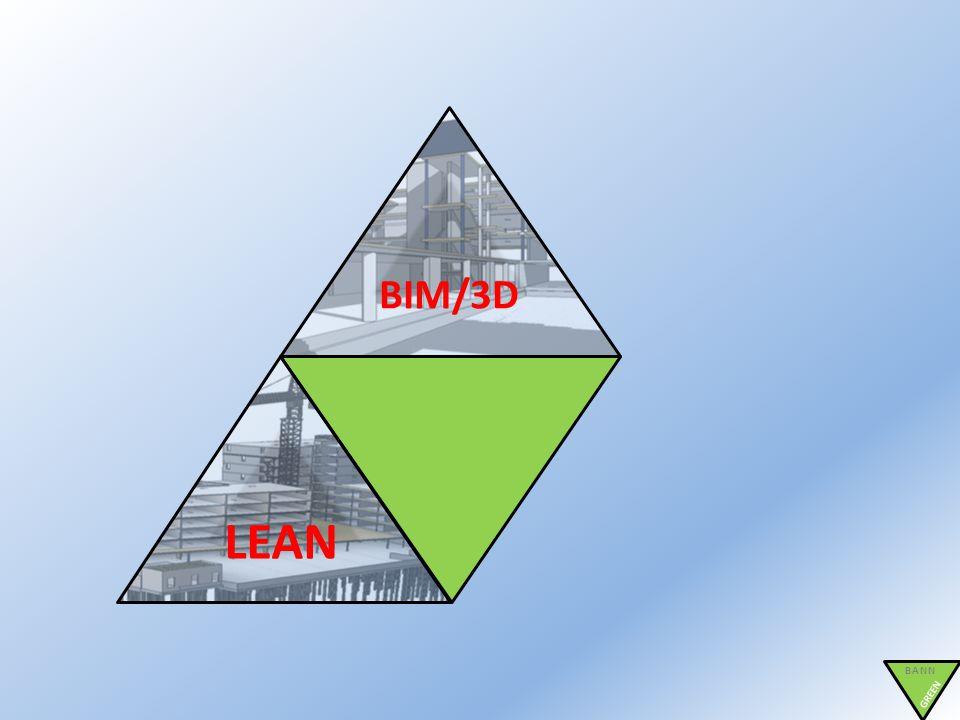 BIM/3D LEAN BANN GREEN