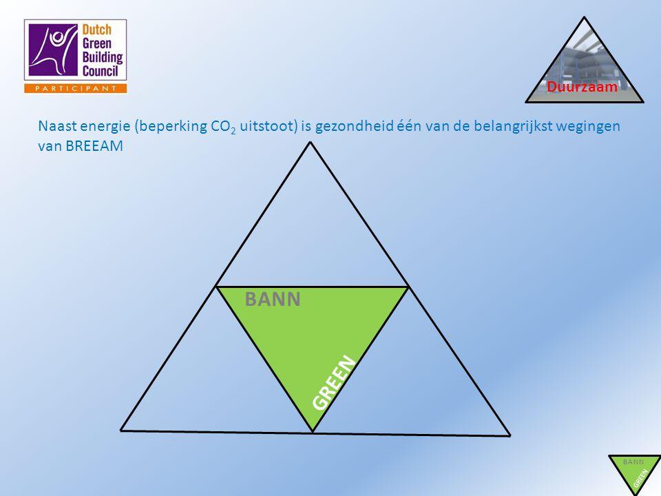 Duurzaam Naast energie (beperking CO2 uitstoot) is gezondheid één van de belangrijkst wegingen. van BREEAM.